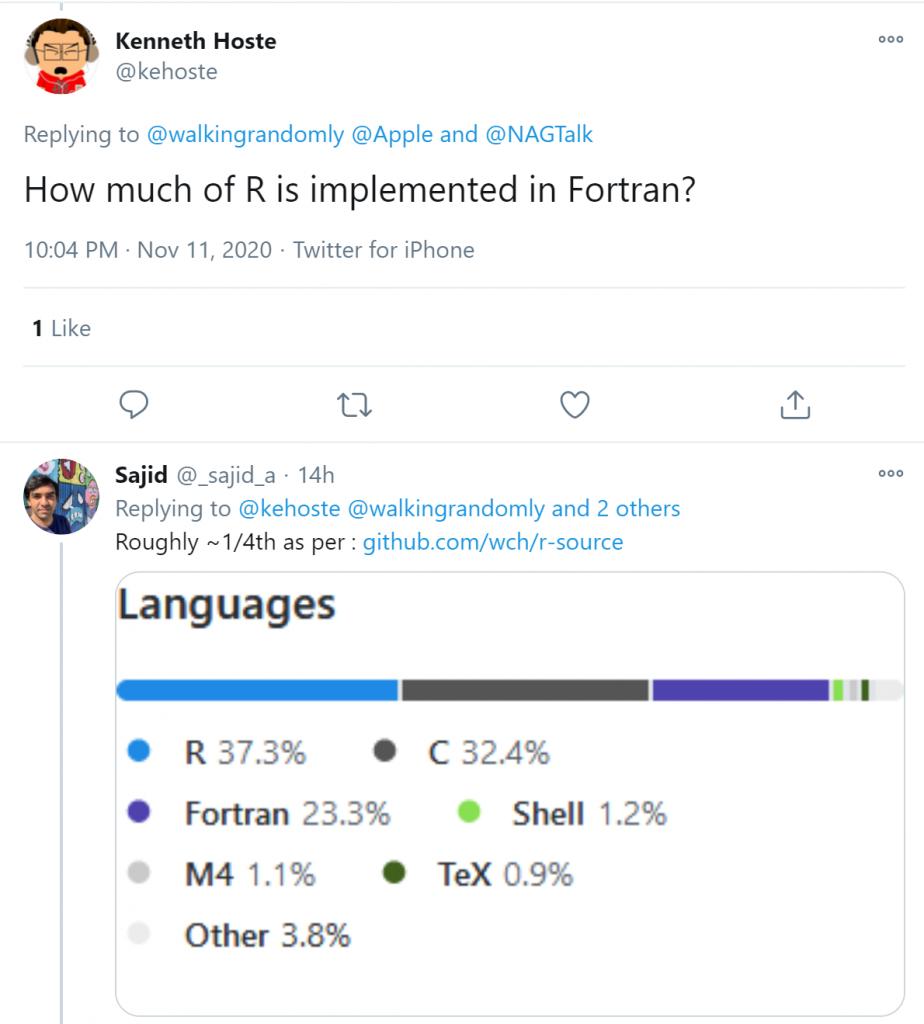 R_fortran